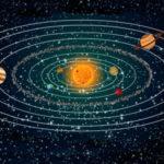 загадки про планеты солнечной системы
